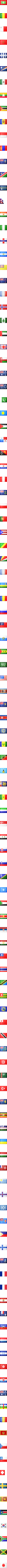Флагове в Skype - 2